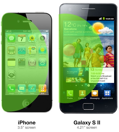 samsung galaxy s2 vs iphone screen