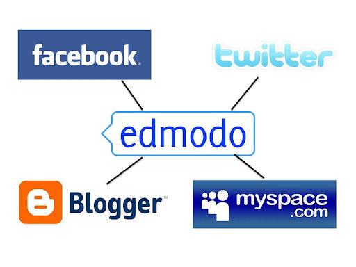 edmodo-in-the-classroom - Bibliography