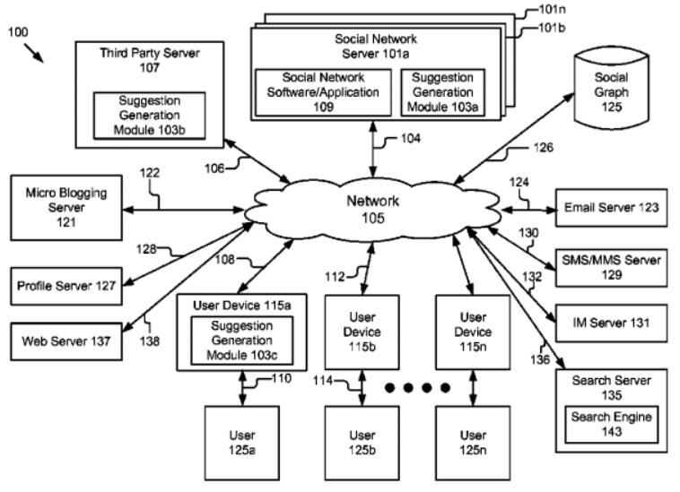 Patent Skizze
