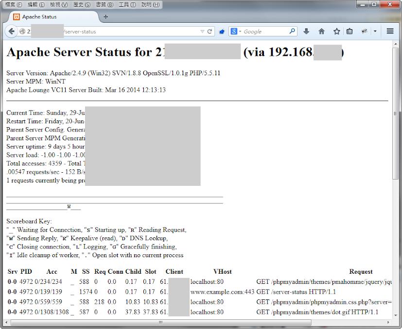 預設開放 Apache 伺服器狀態