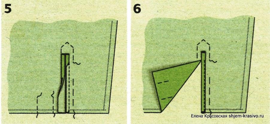 Обработка разреза рукава планкой