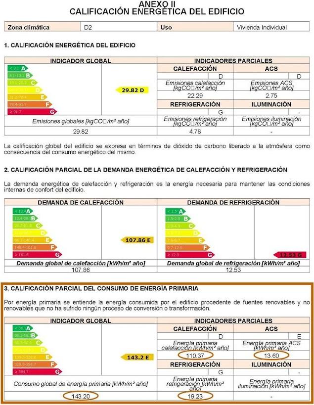 medidas de mejora caldera de condensacion calificacion energetica