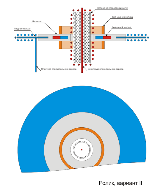 Возможная конструкция установки, по повторению эффекта Джона Серла %25D0%25A0%25D0%25BE%25D0%25BB%25D0%25B8%25D0%25BA%25202