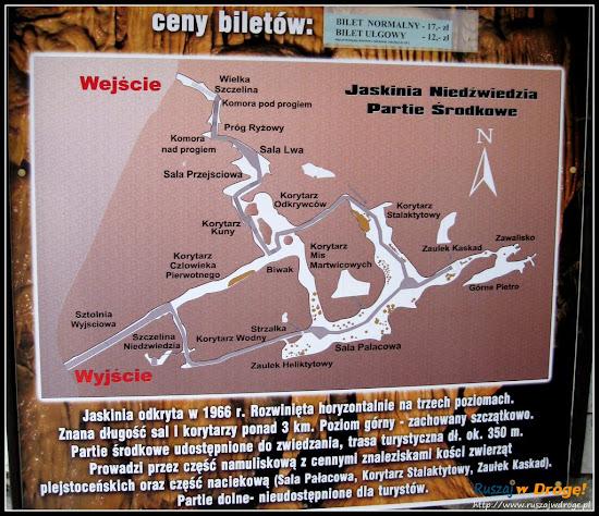plan zwiedzania jaskini niedźwiedzia