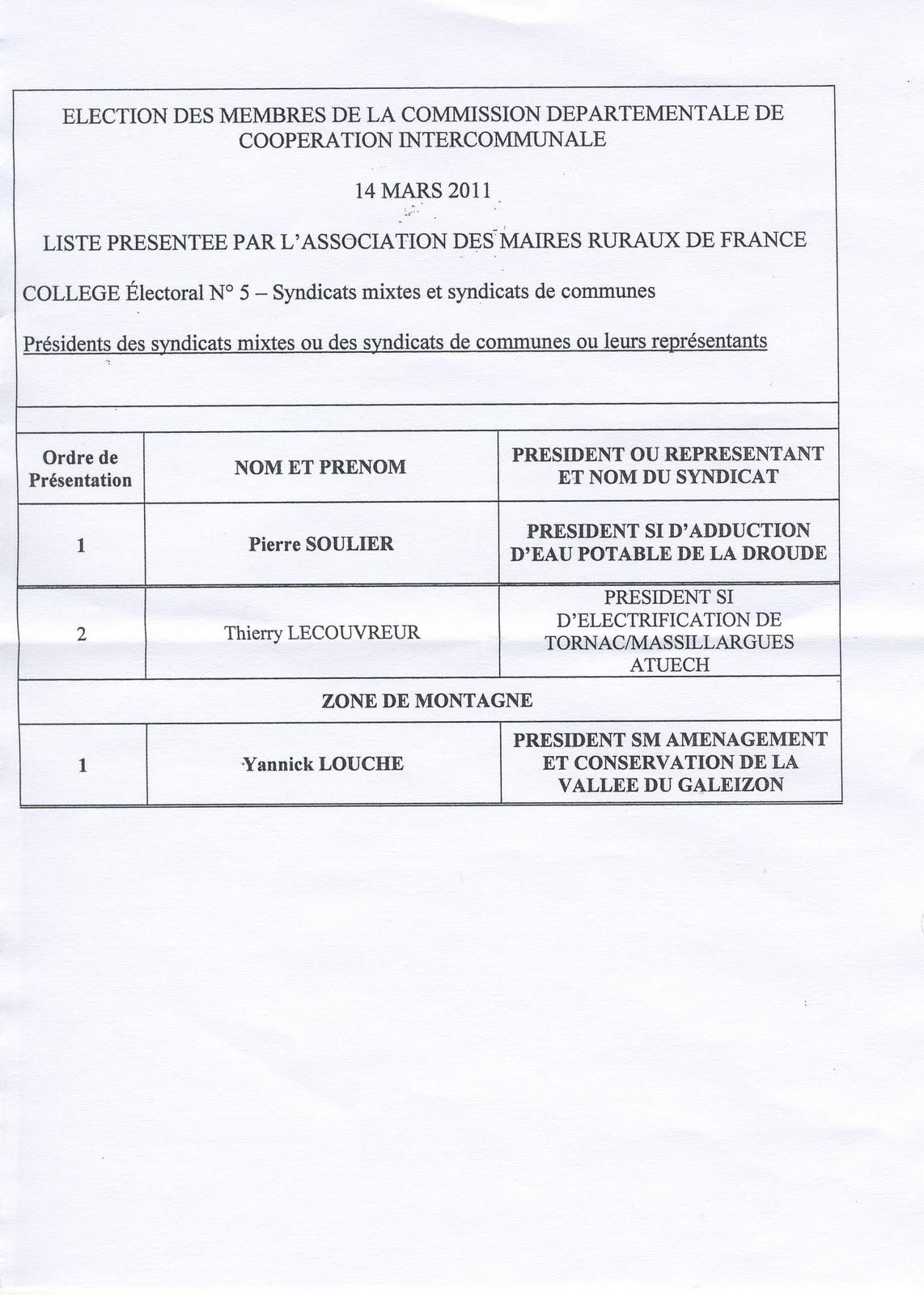 Le reboussier election cdci listes pous lesquelles vos maires vont voter college 1 et 5 - Assesseur titulaire bureau de vote ...