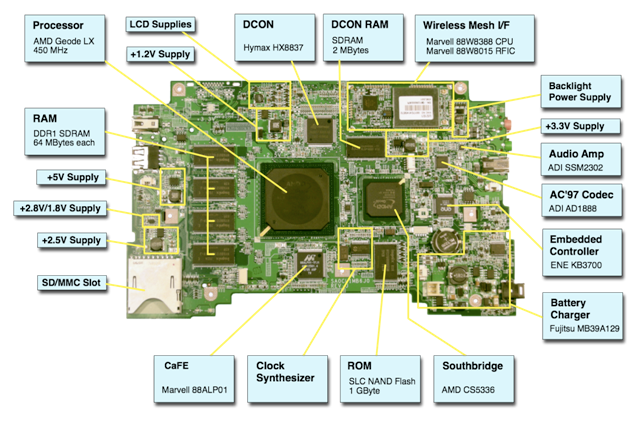 laptop motherboard component