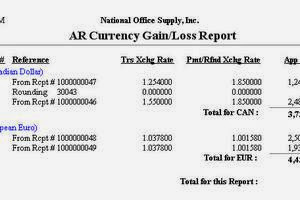 Forex gain loss accounting