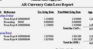 Forex gain or loss accounting