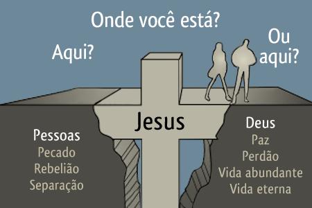 Resultado de imagem para salvação em jesus cristo