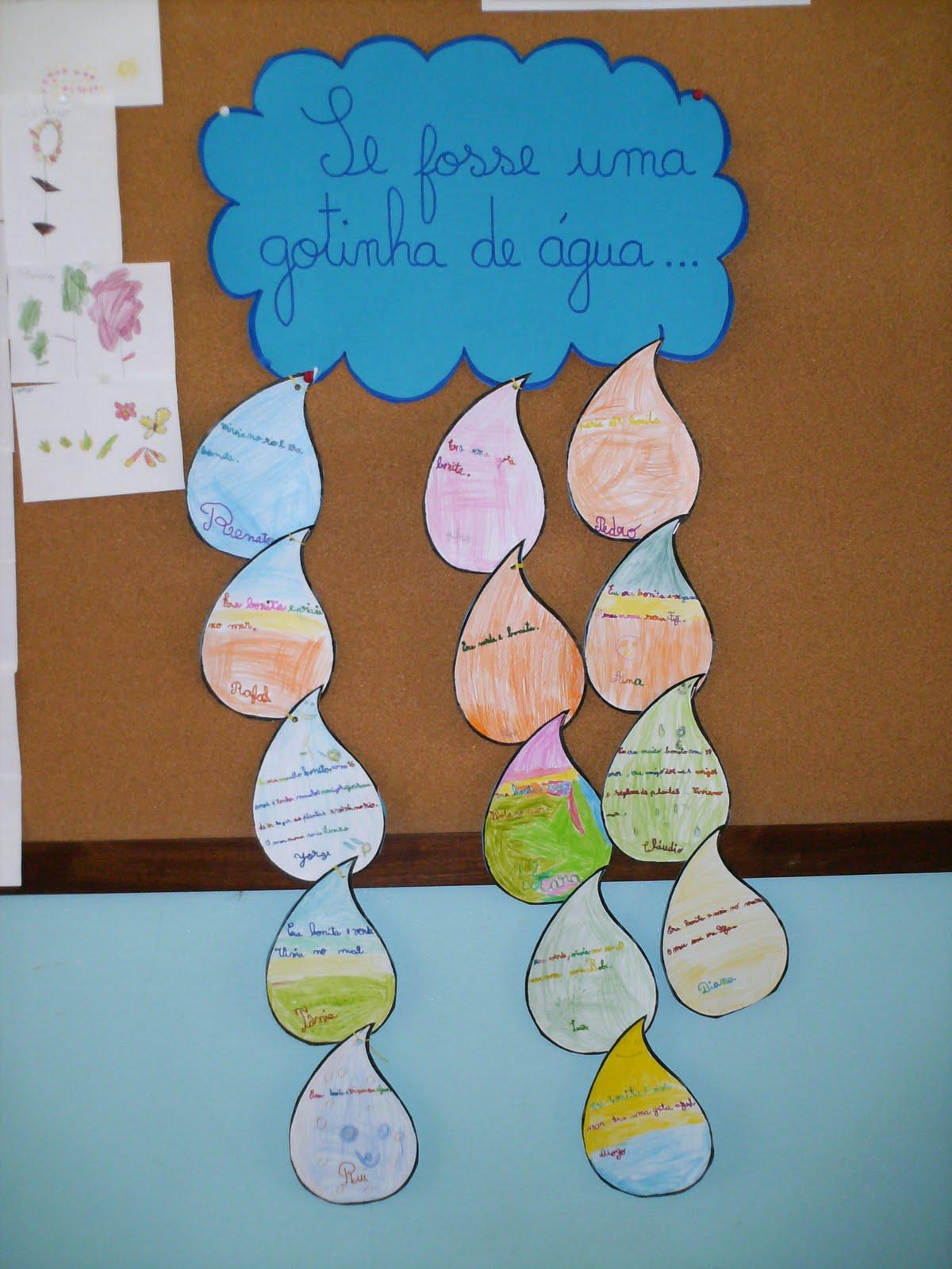 Educar piedade mar o 2011 for Mural sobre o meio ambiente