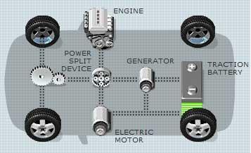 Toyota Hybrid Cars >> A Music Man Following God's Plan: The Petrolhead Goes Green