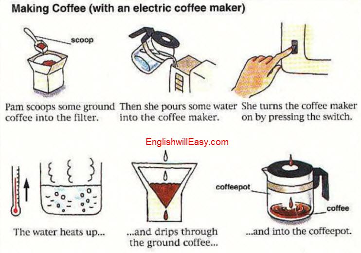 Starbucks barista coffee machine repair