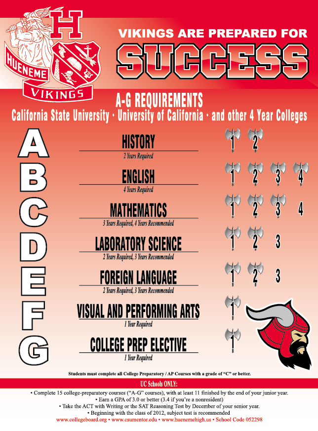 SCCOE-high-school-a-g-requirements.jpg