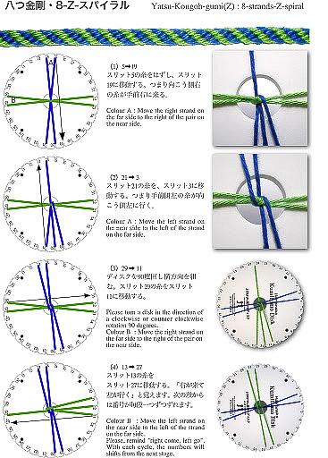 Схема кумихимо 8 нитей