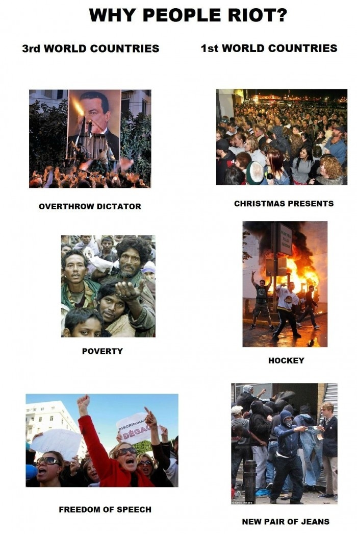 Why People Riot?