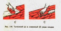 Кирпичная стена - основные виды кирпичной кладки стен