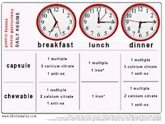jadual pengambilan vitamin jadual pengambilan vitamin Jadual Pengambilan Vitamin Untuk Badan yang Sihat Vitamin 2520Schedule