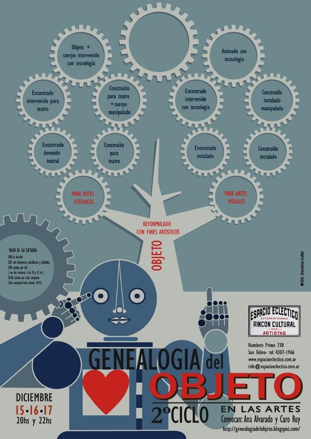 genealogía del objeto