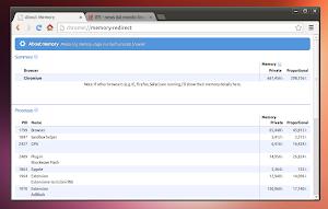 consumi risorse Chromium in Ubuntu Linux