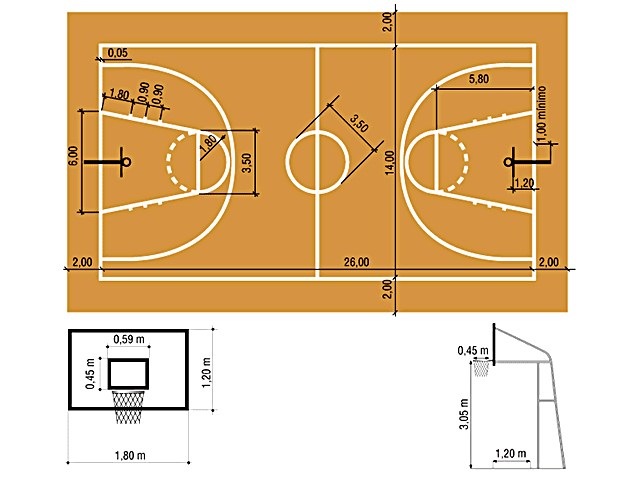 Historia del baloncesto