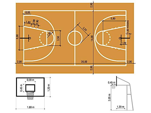 Imagenes de una cancha de basquetbol con sus medidas - Imagui
