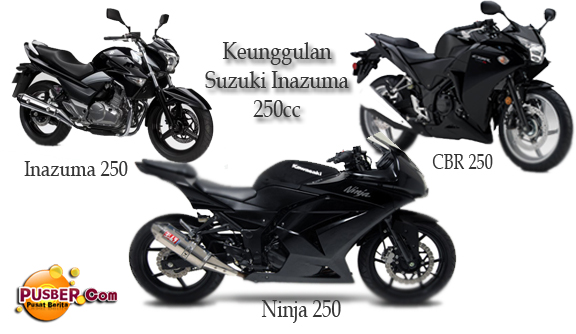 Keunggulan Suzuki Inazuma 250, Suzuki Inazuma 250cc