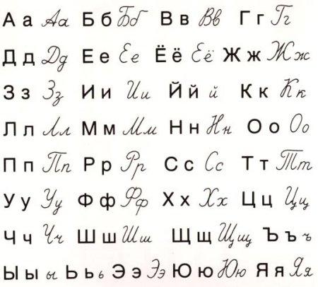 /russian-alphabet.jpg)