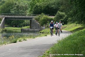 fietsen Canal du Nivernais