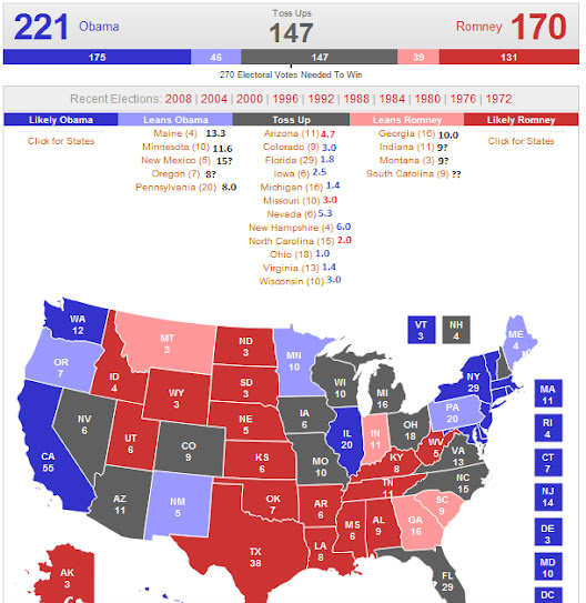 Barack Obama RCP Electoral Map, Barack Obama vs Mitt Romney