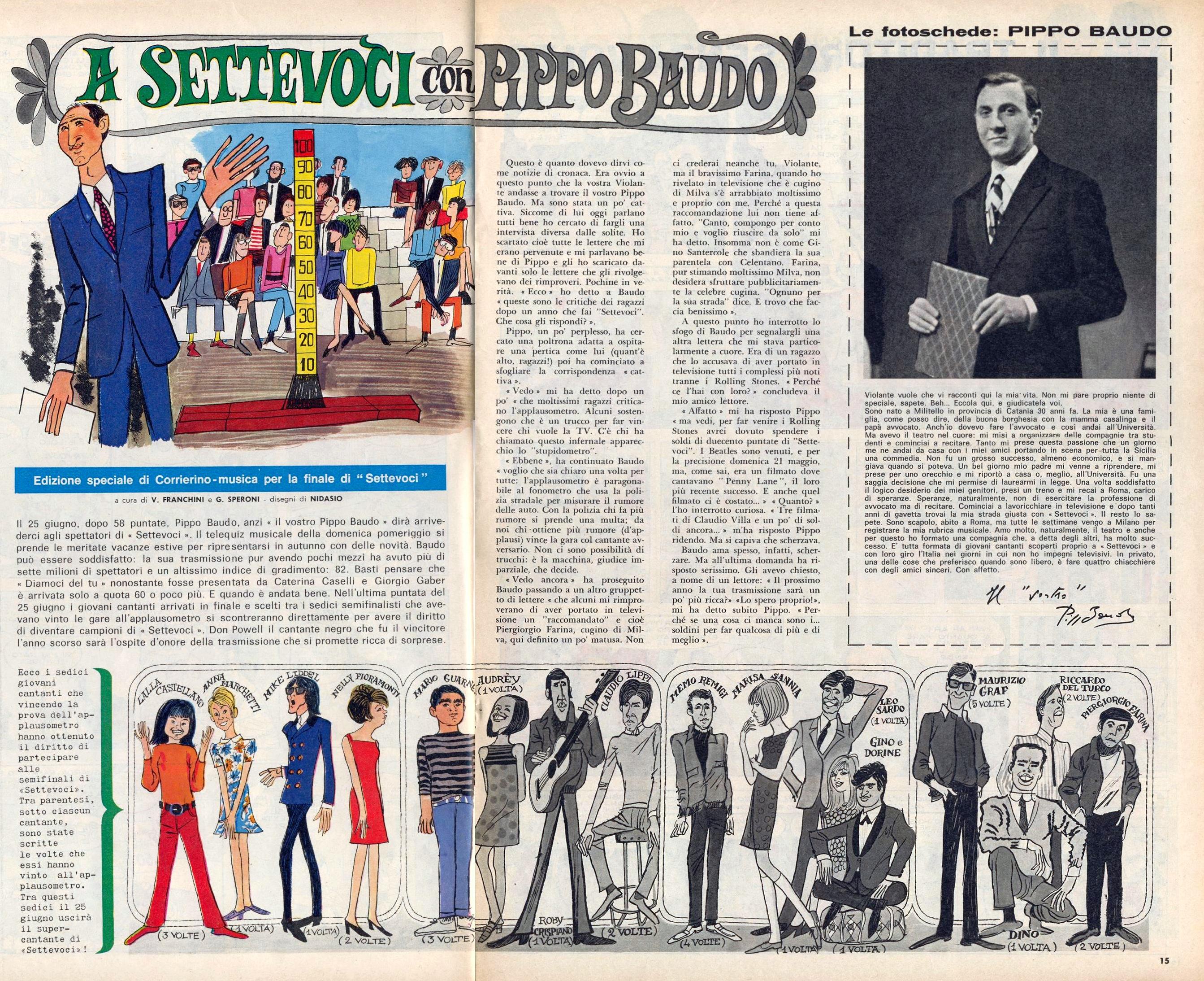 Pippo Baudo | AmicoPolis Social Network