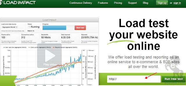 Load Impact網站壓力測試