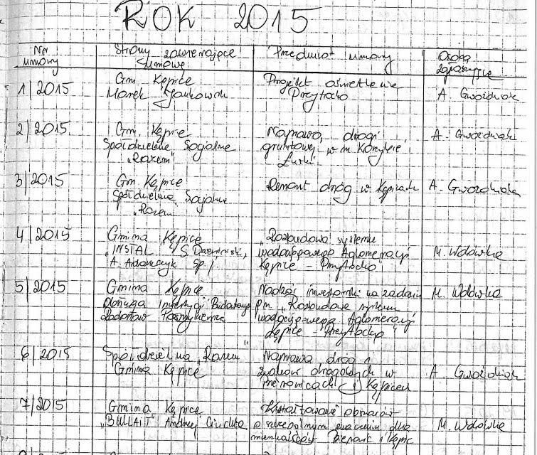 Ujawniamy rejestr umów miasta Kępice 2013-2015 .