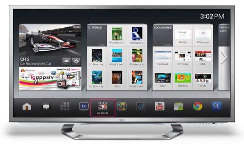 LG presentara 3D google TV en la CES 2012
