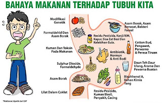 5 Makanan Sangat Berbahaya yang Sering Anda Konsumsi | Hajsmy Blog