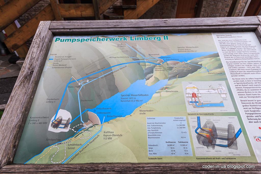 капрун. водохранилище. австрия