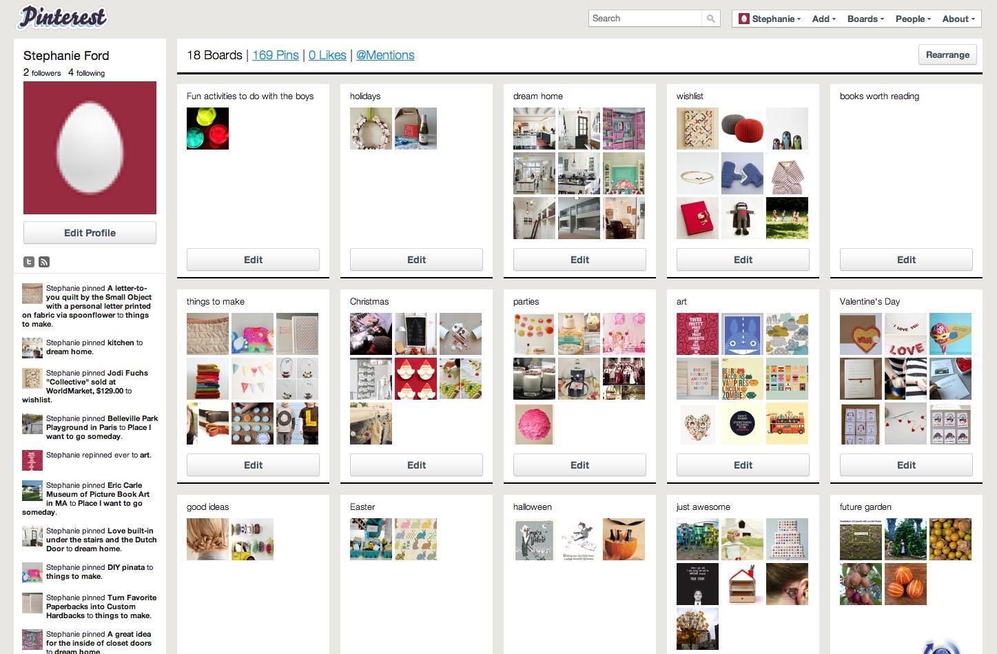 Pinterest Categories: Pinterest All Categories Home