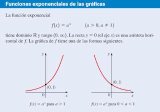 Funciones exponenciales y logaritmicas julioprofe