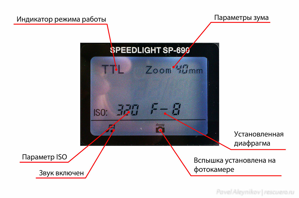 LCD дисплей Oloong SpeedLight SP-690