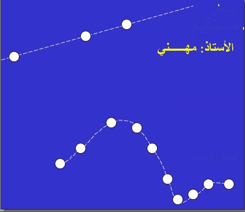 شرح لدرس الحركة السكون مع 07-12-12.png