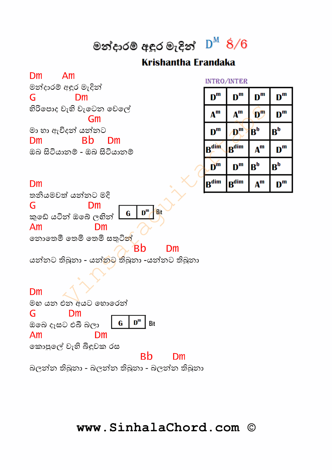 Sinhala guitar chords gallery guitar chords examples mandaram andura madin guitar chords sinhala guitar chords there are lot of ways to play b hexwebz Image collections
