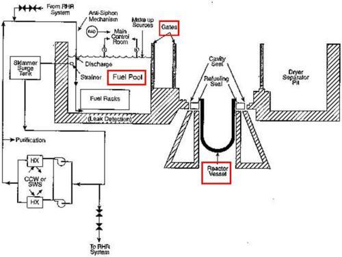 the big dustup  fukushima daiichi reactor number 3 and 4 damage analyses