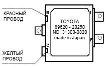 Коммутатор «внутреннего» исполнения, расположенный внутри распределителя зажигания типа 11-А