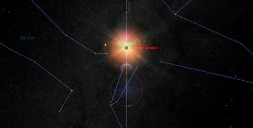 solstizioastronomico