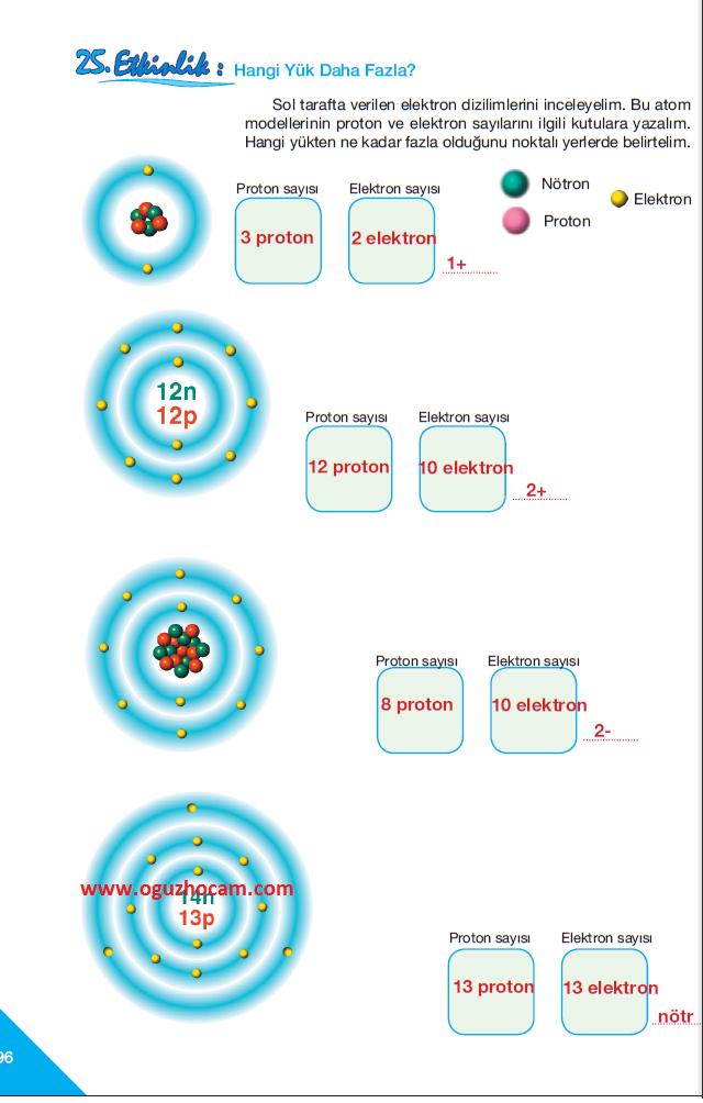 sayfa+96+-+25.etkinlik.png (640×1004)