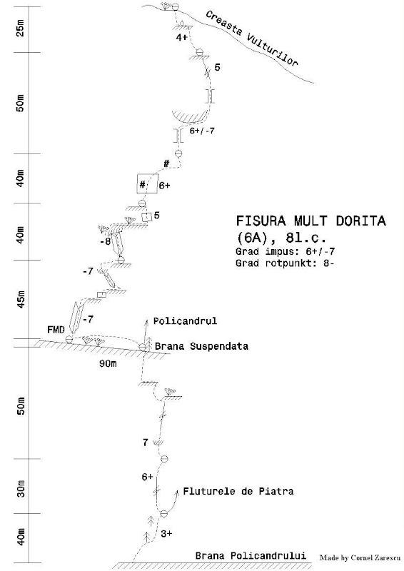 Costila - Traseul Fisura Mulr Dorita (5B, 6lc)