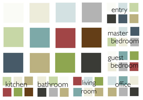 Interior paint schemes for whole house - Whole house interior paint palette ...