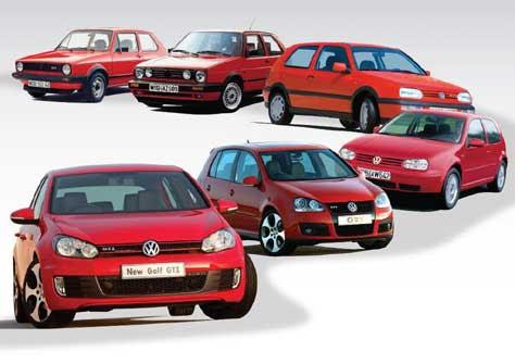 Volkswagen Golf, evolución