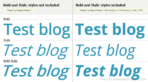 Comparison of font styles.