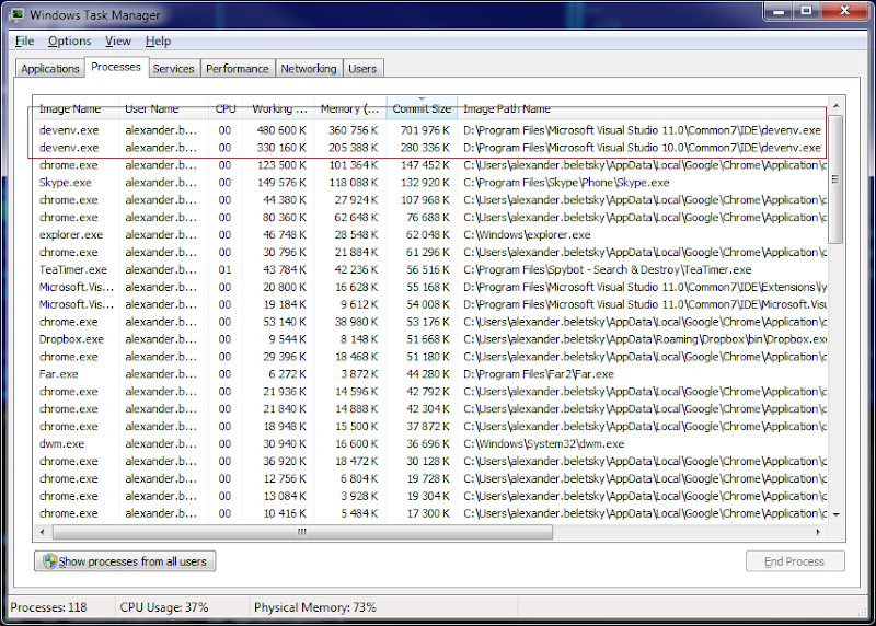 vs2011 memory usage