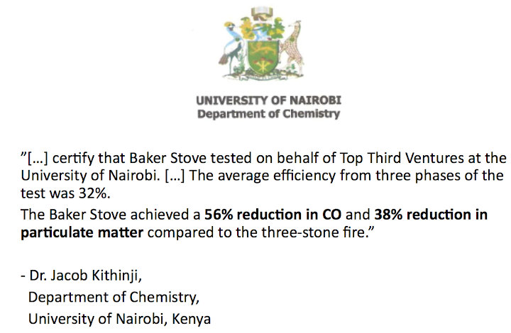University of Nairobi Baker Stove Efficiency Certificate